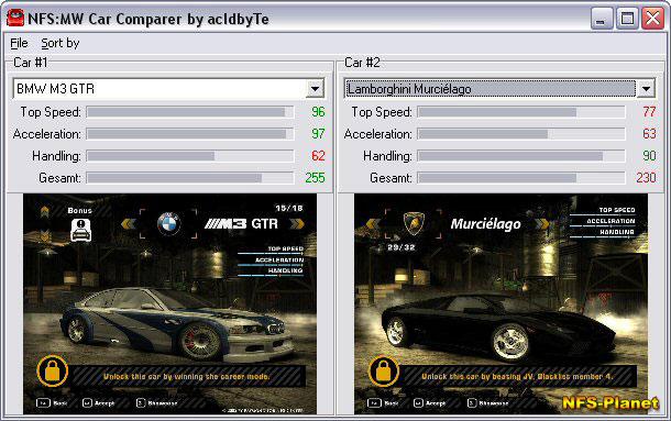 Сохранение save 100% need for speed most wanted 2 на этой странице вы можете скачать 100 данные сохранения